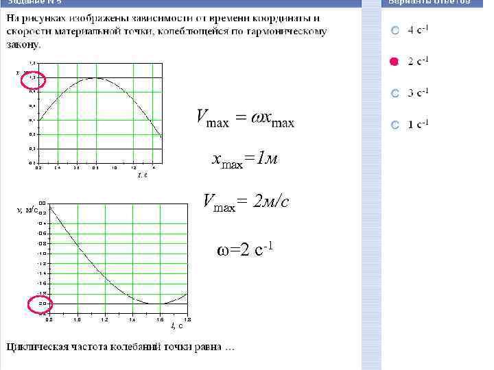xmax=1 м Vmax= 2 м/c ω=2 c-1
