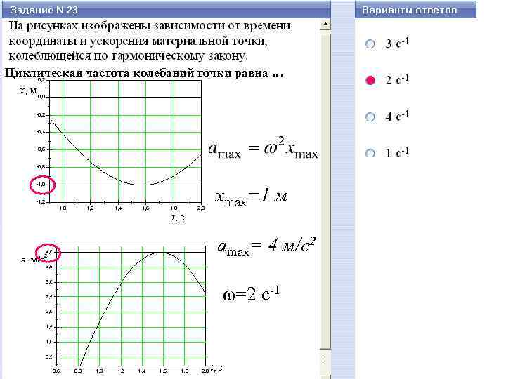 Циклическая частота колебаний точки равна … xmax=1 м amax= 4 м/c 2 ω=2 c-1