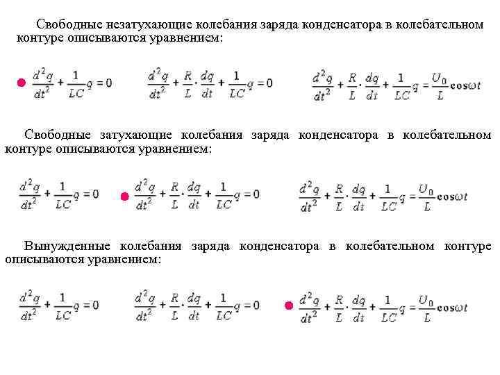 Свободные незатухающие колебания заряда конденсатора в колебательном контуре описываются уравнением: Свободные затухающие колебания заряда