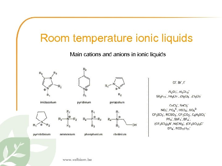 Room temperature ionic liquids Main cations and anions in ionic liquids