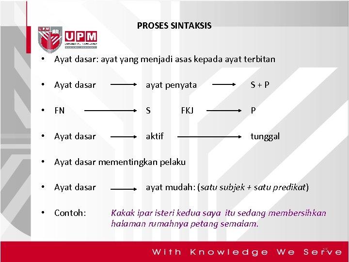 PROSES SINTAKSIS • Ayat dasar: ayat yang menjadi asas kepada ayat terbitan • Ayat