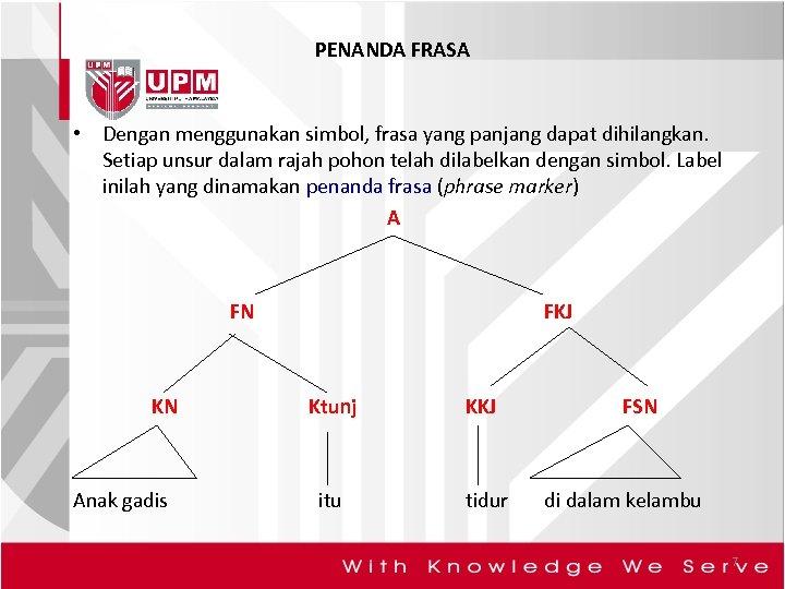 PENANDA FRASA • Dengan menggunakan simbol, frasa yang panjang dapat dihilangkan. Setiap unsur dalam