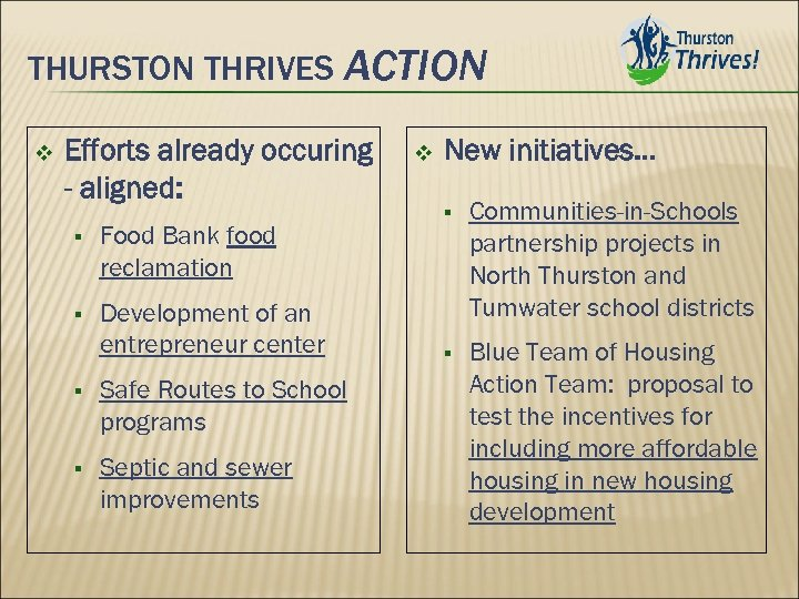 THURSTON THRIVES ACTION v Efforts already occuring - aligned: § Food Bank food reclamation