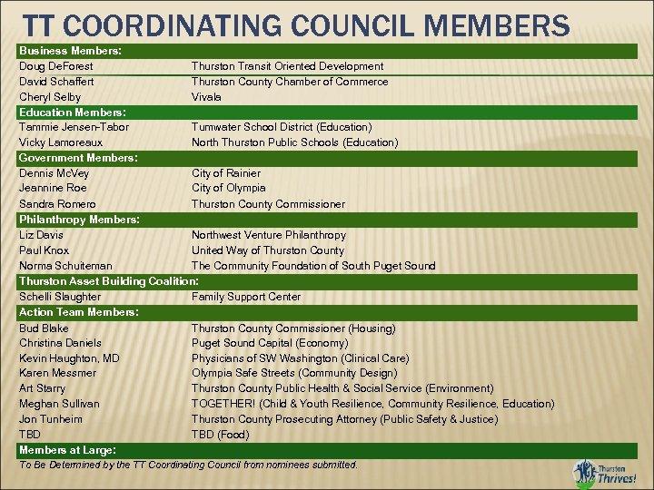 TT COORDINATING COUNCIL MEMBERS Business Members: Doug De. Forest Thurston Transit Oriented Development David