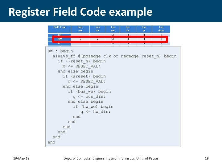 Register Field Code example Field Type bus din hw we hw din bus re