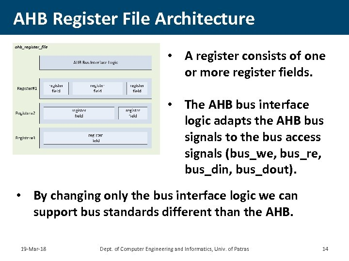AHB Register File Architecture • A register consists of one or more register fields.