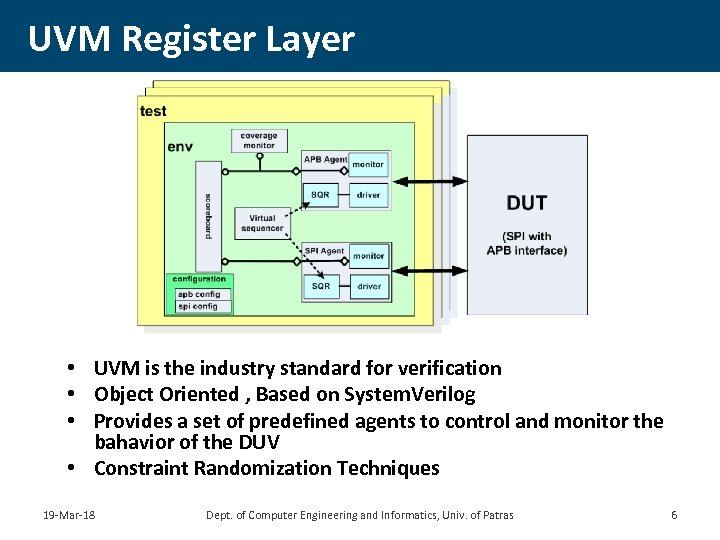 UVM Register Layer • UVM is the industry standard for verification • Object Oriented