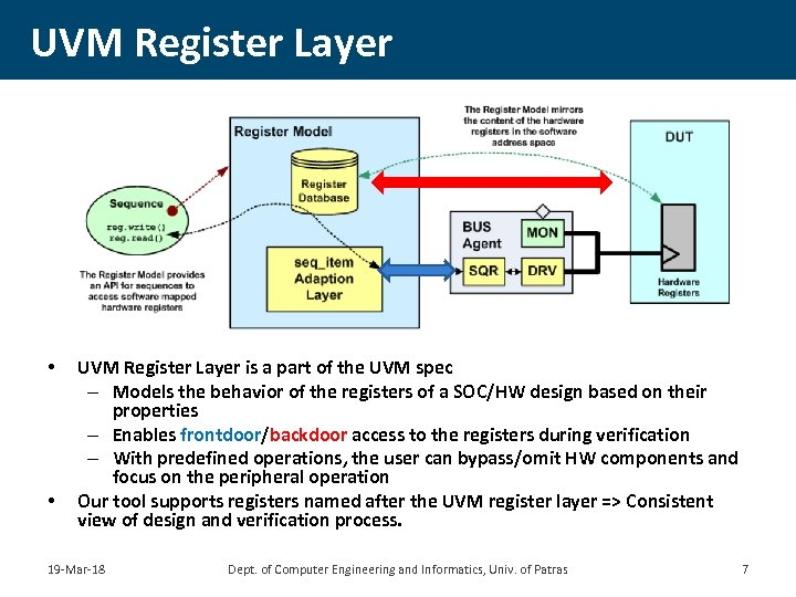 UVM Register Layer • • UVM Register Layer is a part of the UVM