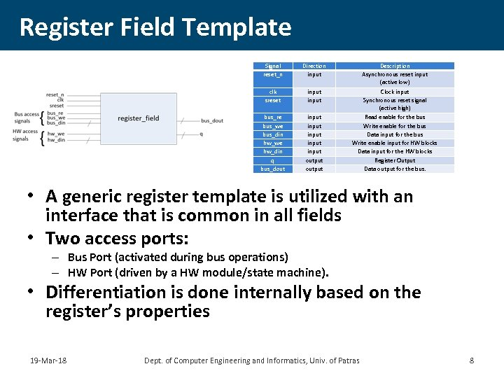 Register Field Template Signal reset_n Direction input Description Asynchronous reset input (active low) clk