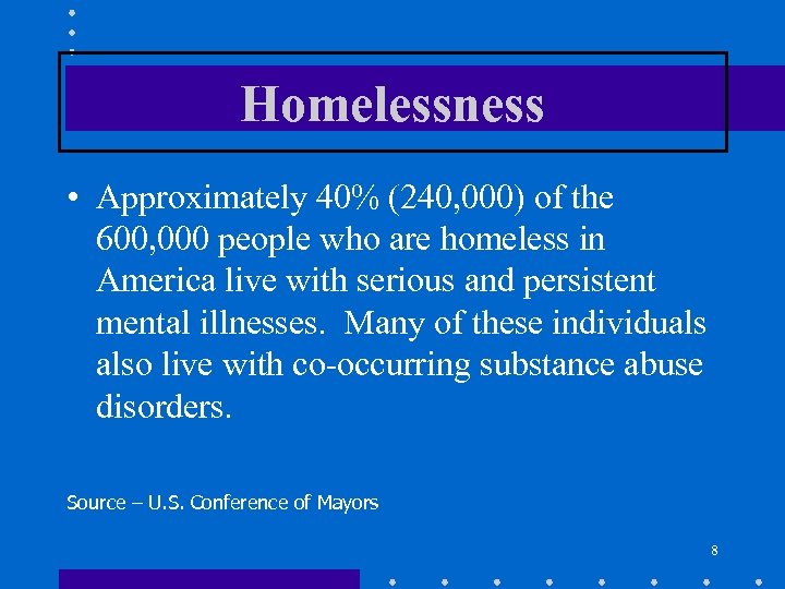Homelessness • Approximately 40% (240, 000) of the 600, 000 people who are homeless