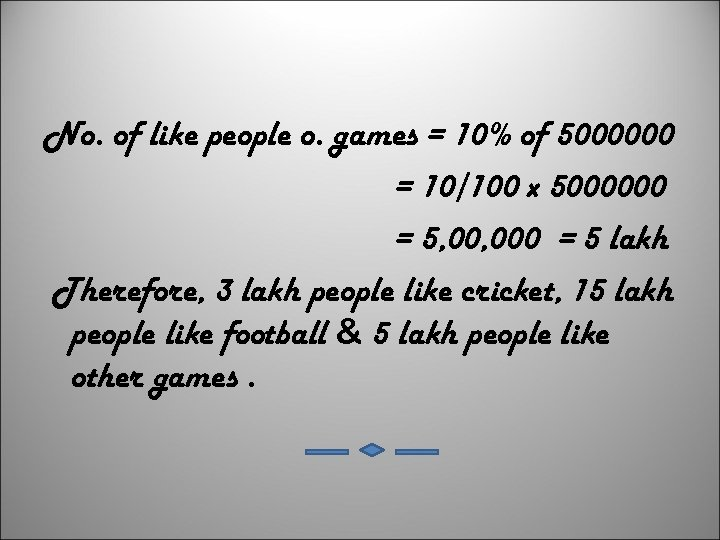 No. of like people o. games = 10% of 5000000 = 10/100 x 5000000