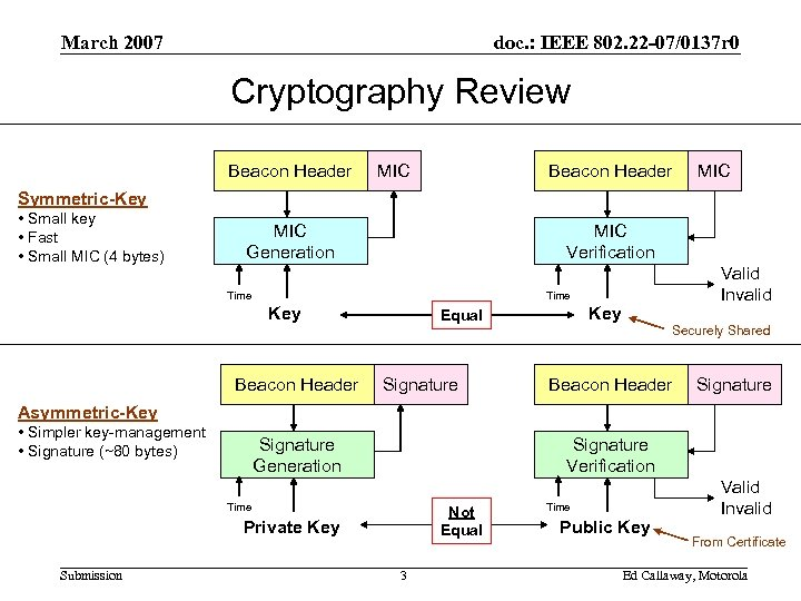 March 2007 doc. : IEEE 802. 22 -07/0137 r 0 Cryptography Review Beacon Header