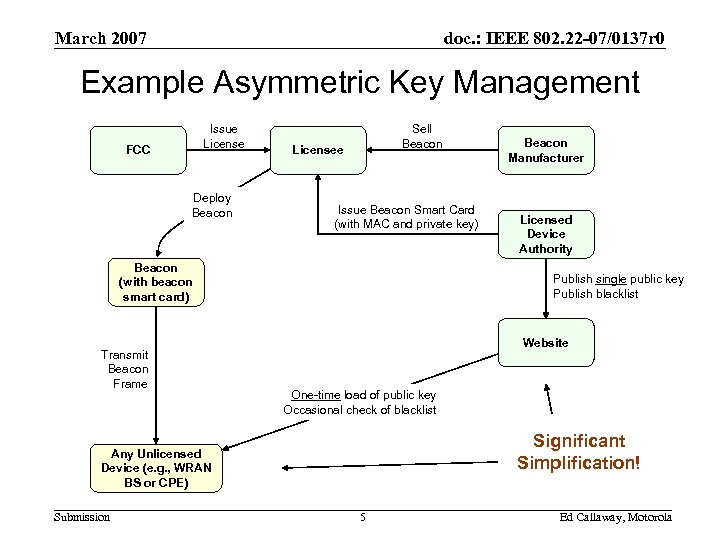 March 2007 doc. : IEEE 802. 22 -07/0137 r 0 Example Asymmetric Key Management