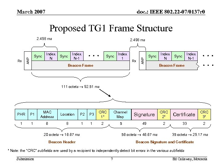 March 2007 doc. : IEEE 802. 22 -07/0137 r 0 Proposed TG 1 Frame