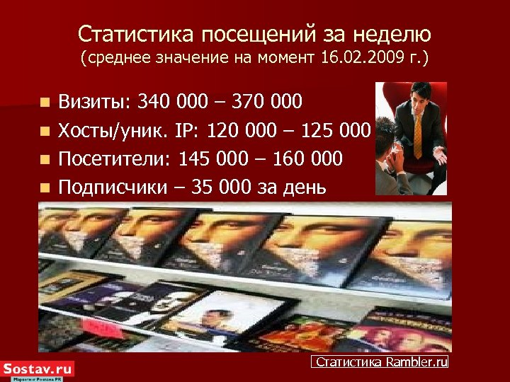 Статистика посещений за неделю (среднее значение на момент 16. 02. 2009 г. ) Визиты: