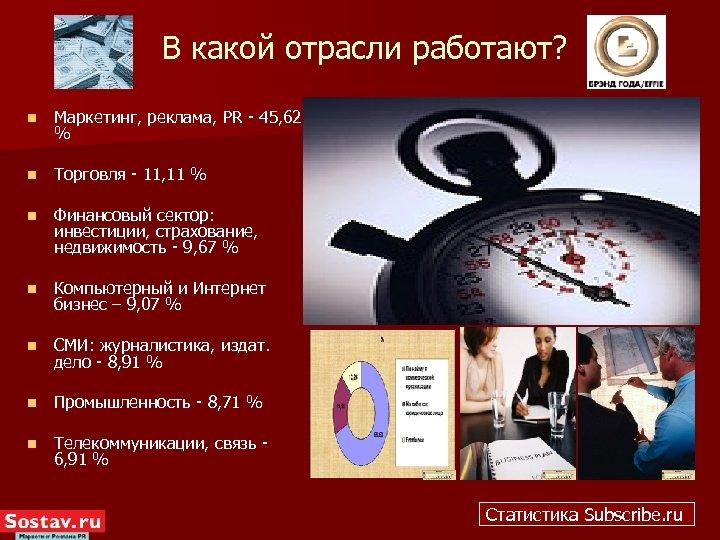 В какой отрасли работают? n Маркетинг, реклама, PR - 45, 62 % n Торговля