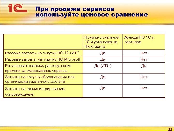 При продаже сервисов используйте ценовое сравнение Покупка локальной 1 С и установка на ПК