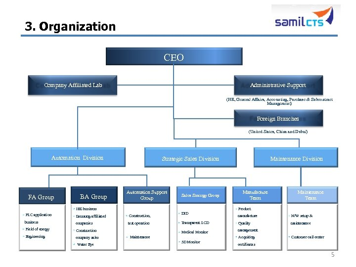 3. Organization CEO Company Affiliated Lab Administrative Support (HR, General Affairs, Accounting, Purchase &