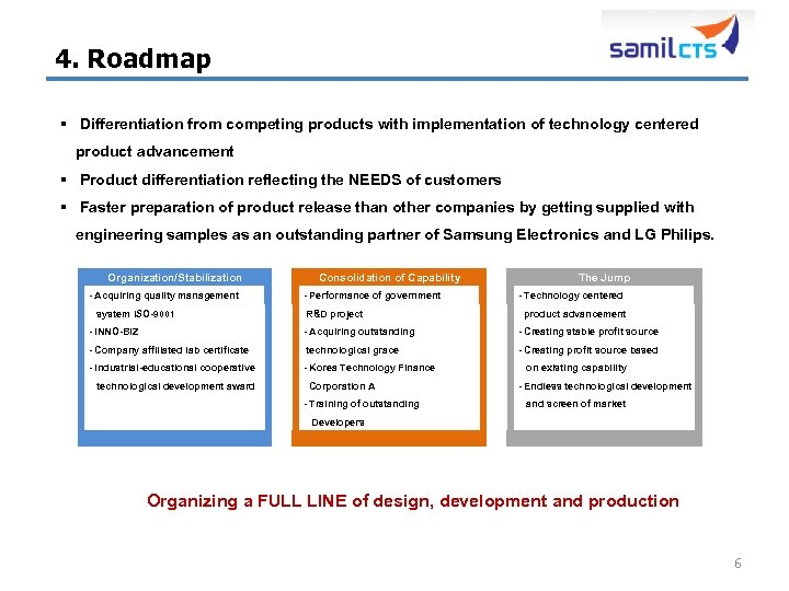 4. Roadmap § Differentiation from competing products with implementation of technology centered product advancement