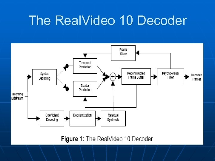 The Real. Video 10 Decoder