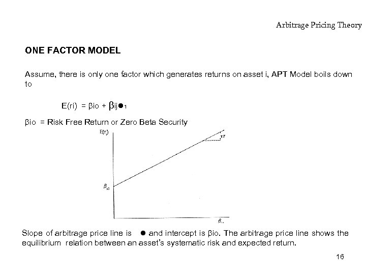 Arbitrage Pricing Theory ONE FACTOR MODEL Assume, there is only one factor which generates