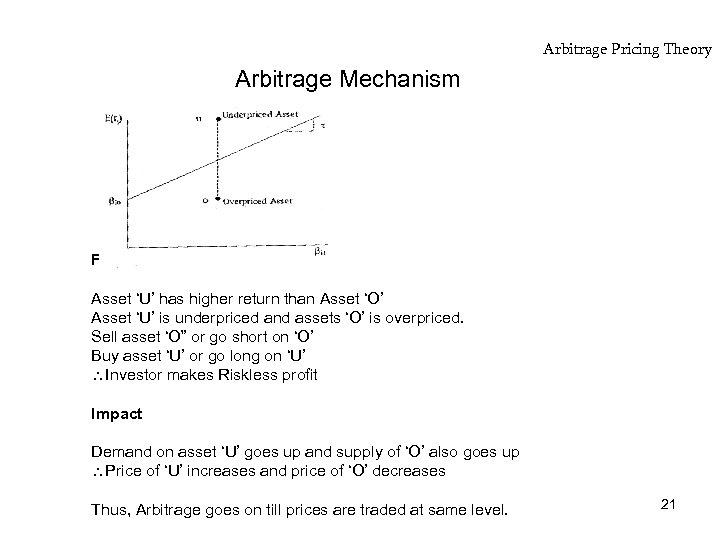 Arbitrage Pricing Theory Arbitrage Mechanism For same risks Asset 'U' has higher return than
