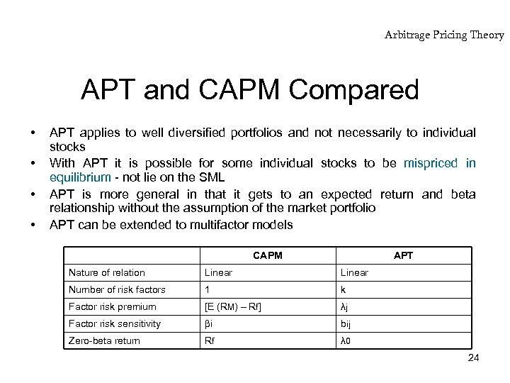 Arbitrage Pricing Theory APT and CAPM Compared • • APT applies to well diversified