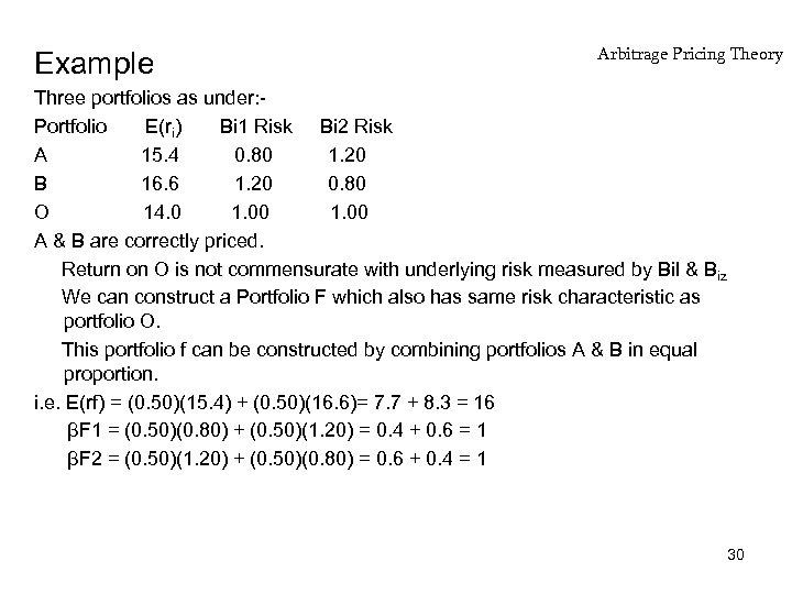 Example Arbitrage Pricing Theory Three portfolios as under: Portfolio E(ri) Bi 1 Risk Bi