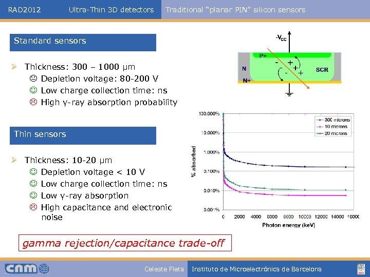 """RAD 2012 Ultra-Thin 3 D detectors Traditional """"planar PIN"""" silicon sensors Standard sensors Ø"""