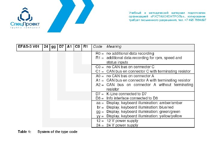 Учебный и методический материал подготовлен организацией «РУСТАХОКОНТРОЛЬ» , копирование требует письменного разрешения, тел. +7