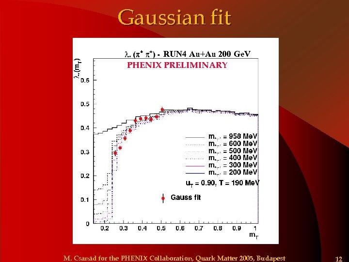 Gaussian fit RUN 4 Au+Au 200 Ge. V PHENIX PRELIMINARY M. Csanád for the