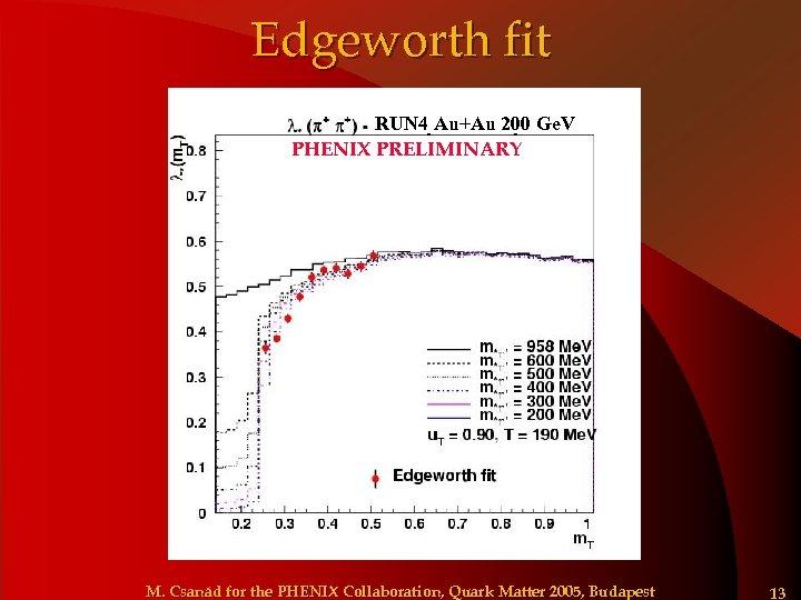 Edgeworth fit RUN 4 Au+Au 200 Ge. V PHENIX PRELIMINARY M. Csanád for the