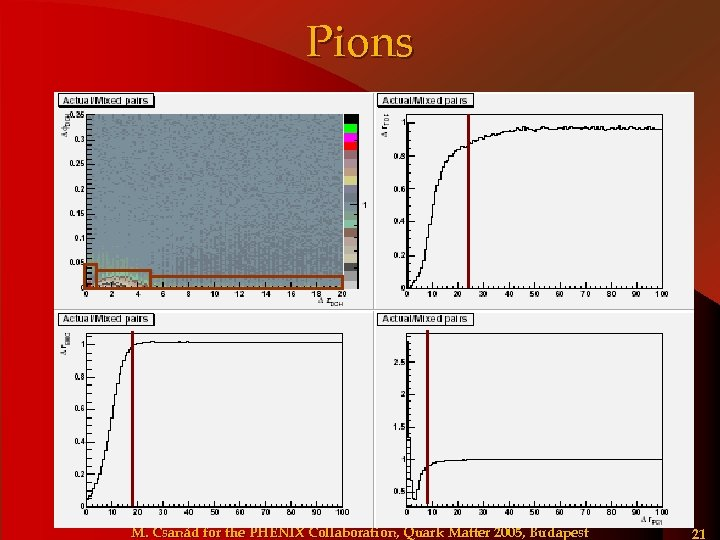 Pions M. Csanád for the PHENIX Collaboration, Quark Matter 2005, Budapest 21