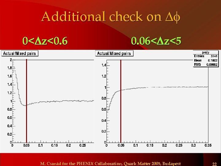 Additional check on 0<Dz<0. 6 0. 06<Dz<5 M. Csanád for the PHENIX Collaboration, Quark