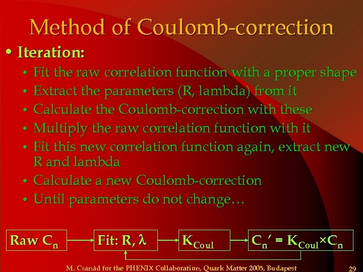 Method of Coulomb-correction • Iteration: Fit the raw correlation function with a proper shape
