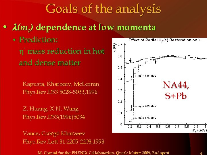 Goals of the analysis • l(mt) dependence at low momenta • Prediction: ' mass