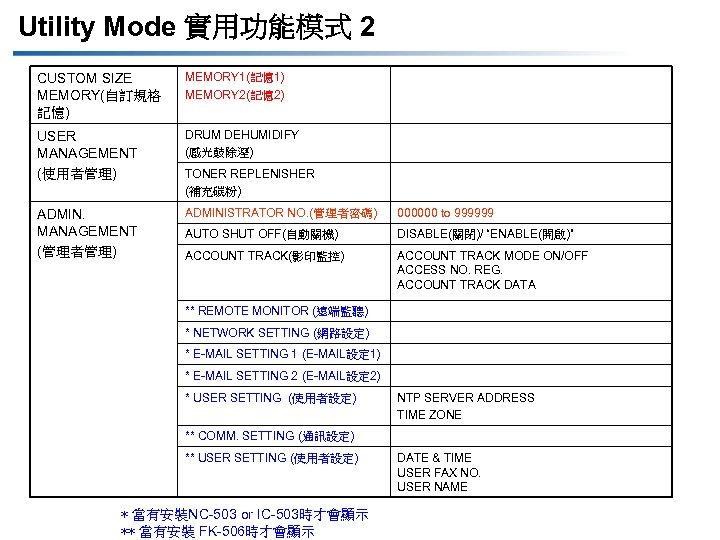 Utility Mode 實用功能模式 2 CUSTOM SIZE MEMORY(自訂規格 記憶) MEMORY 1(記憶 1) MEMORY 2(記憶 2)