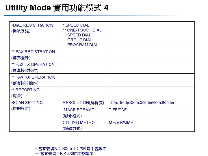 Utility Mode 實用功能模式 4 • DIAL REGISTRATION (撥號登錄) * SPEED DIAL ** ONE-TOUCH DIAL
