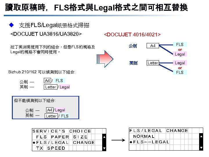 讀取原稿時,FLS格式與Legal格式之間可相互替換 u 支援FLS/Legal紙張格式掃描 <DOCUJET UA 3816/UA 3820> <DOCUJET 4016/4021> Bizhub 210/162 可以偵測到以下組合: 公制 —