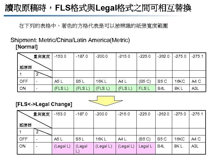 讀取原稿時,FLS格式與Legal格式之間可相互替換 在下列的表格中,著色的方格代表是可以被辨識的紙張寬度範圍 Shipment: Metric/China/Latin America(Metric) [Normal] 量測寬度 -153. 0 -187. 0 -200. 0 -215.