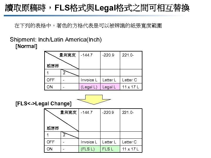 讀取原稿時,FLS格式與Legal格式之間可相互替換 在下列的表格中,著色的方格代表是可以被辨識的紙張寬度範圍 Shipment: Inch/Latin America(Inch) [Normal] 量測寬度 -144. 7 -220. 9 221. 0 -