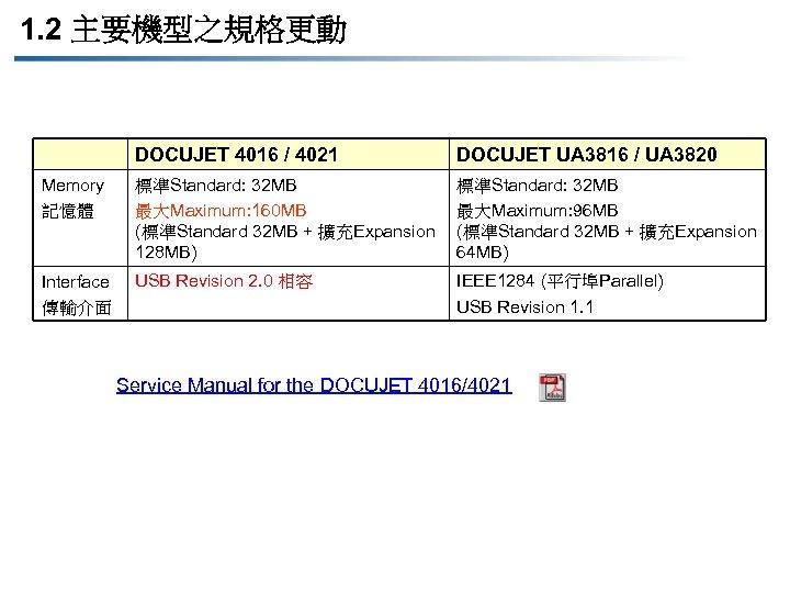 1. 2 主要機型之規格更動 DOCUJET 4016 / 4021 DOCUJET UA 3816 / UA 3820 Memory