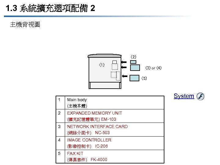 1. 3 系統擴充選項配備 2 主機背視圖 (2) (1) (3) or (4) (5) 1 Main body