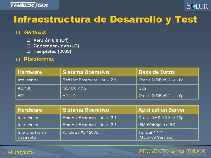 Infraestructura de Desarrollo y Test q Genexus q Versión 8. 0 (D 4) q