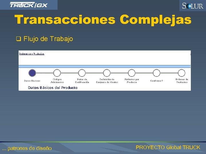 Transacciones Complejas q Flujo de Trabajo . . . patrones de diseño PROYECTO Global