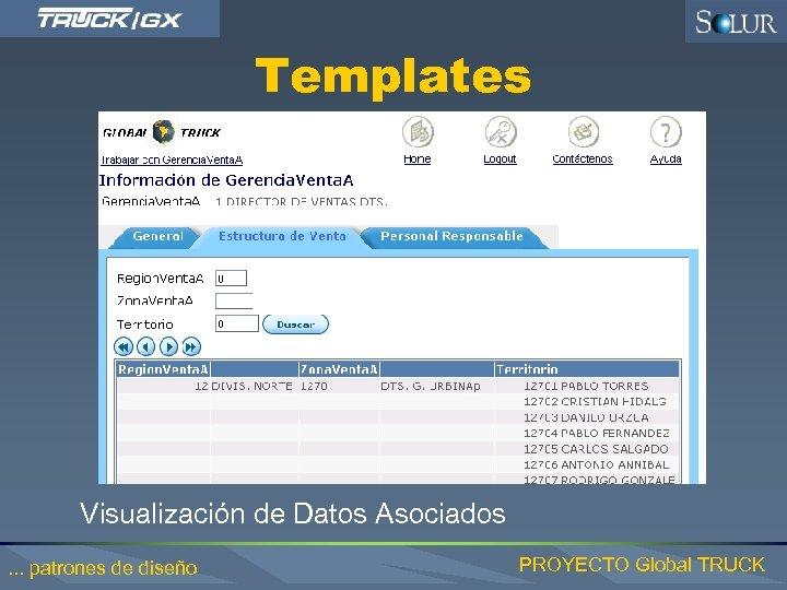Templates Visualización de Datos Asociados. . . patrones de diseño PROYECTO Global TRUCK