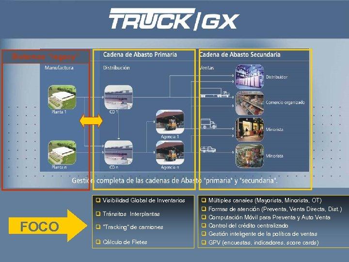 """Sistemas """"legacy"""" q Visibilidad Global de Inventarios q Tránsitos Interplantas FOCO q"""
