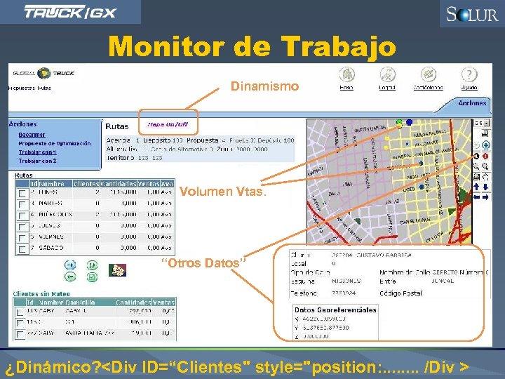 """Monitor de Trabajo Dinamismo Dinámico Volumen Vtas. Territorios (Vol. Vtas) """"Otros Datos"""" ¿Dinámico? <Div"""