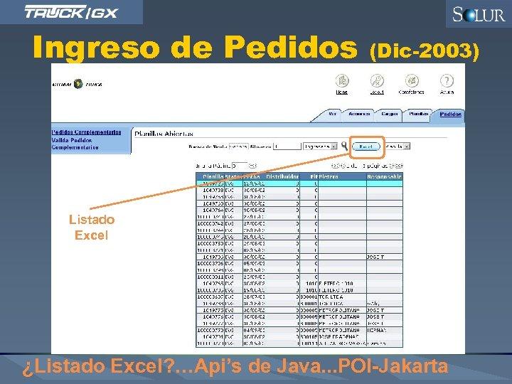Ingreso de Pedidos (Dic-2003) Listado Excel ¿Listado Excel? . . . Api's de Java.