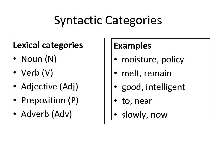 Syntactic Categories Lexical categories • Noun (N) • Verb (V) • Adjective (Adj) •